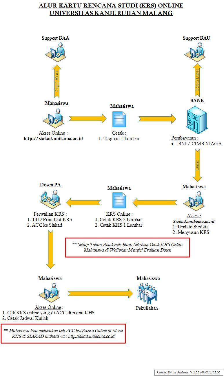 Alur KRS Online v 1.6